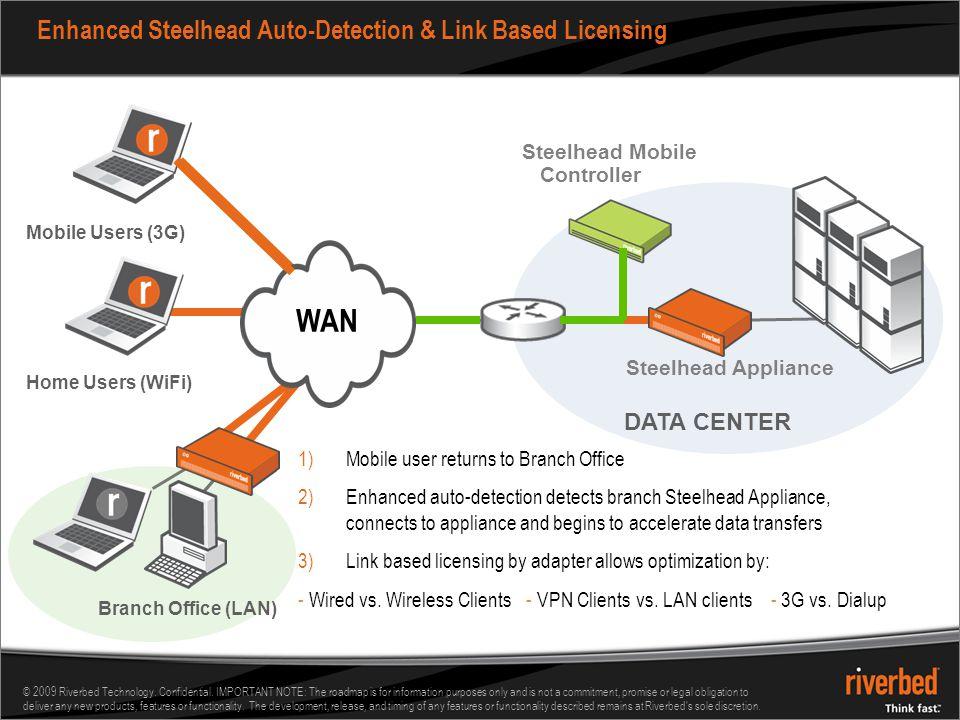 Enhanced Steelhead Auto-Detection & Link Based Licensing