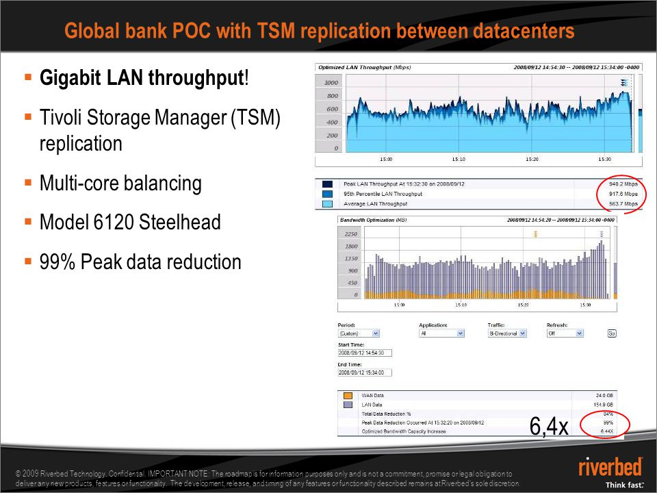 Global bank POC with TSM replication between datacenters