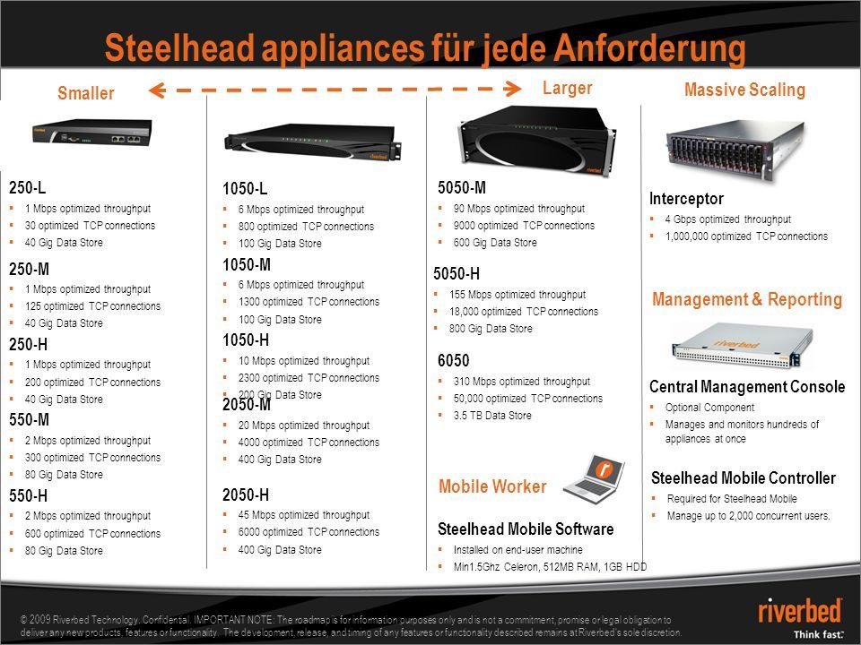 Steelhead appliances für jede Anforderung