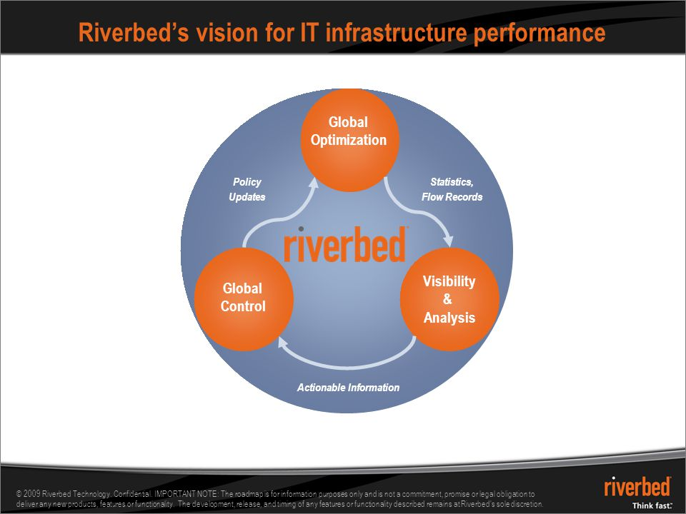 Riverbed's vision for IT infrastructure performance