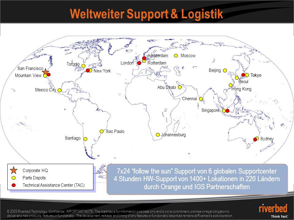 Weltweiter Support & Logistik