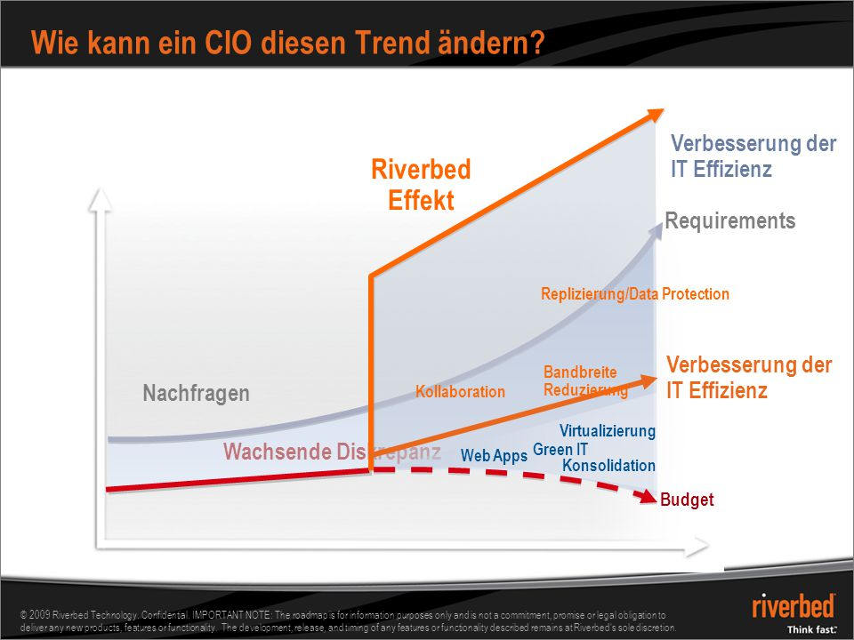 Wie kann ein CIO diesen Trend ändern