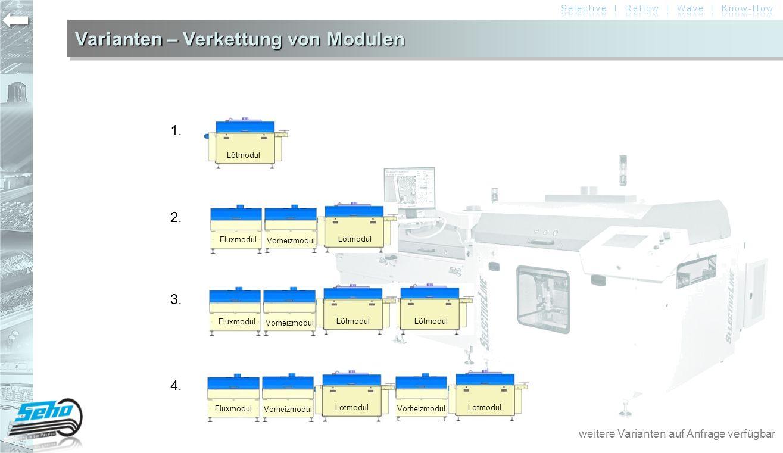 Varianten – Verkettung von Modulen