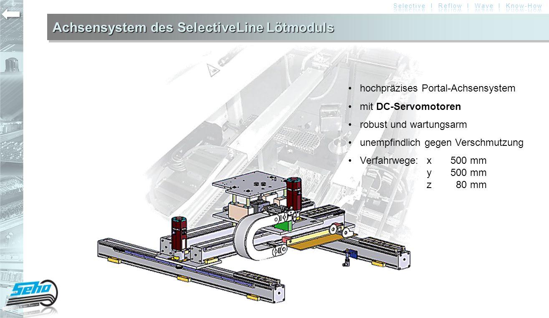 Achsensystem des SelectiveLine Lötmoduls