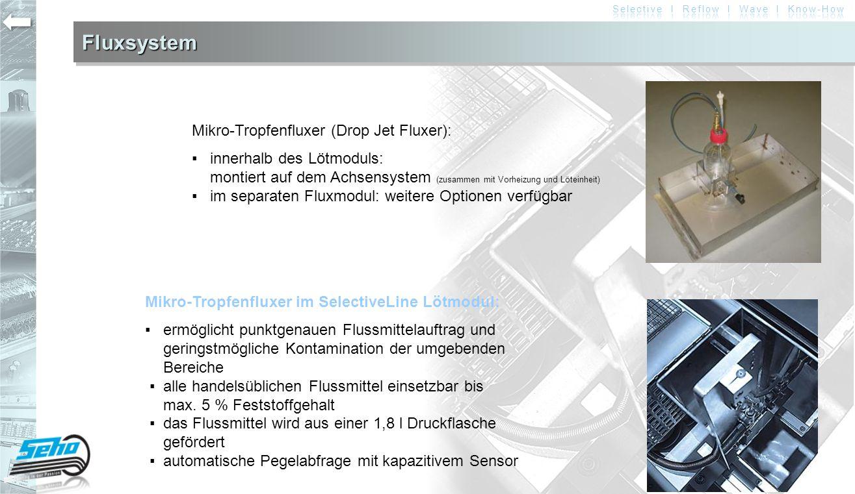 Fluxsystem Mikro-Tropfenfluxer (Drop Jet Fluxer):