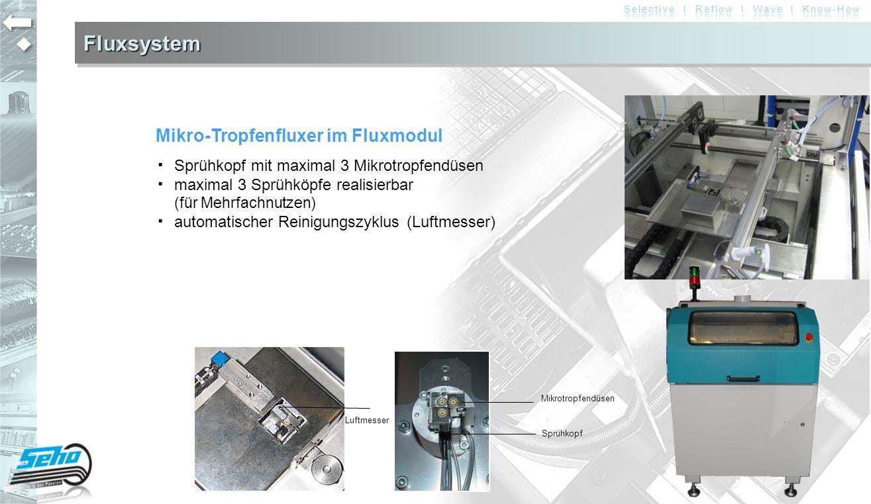 Fluxsystem Mikro-Tropfenfluxer im Fluxmodul