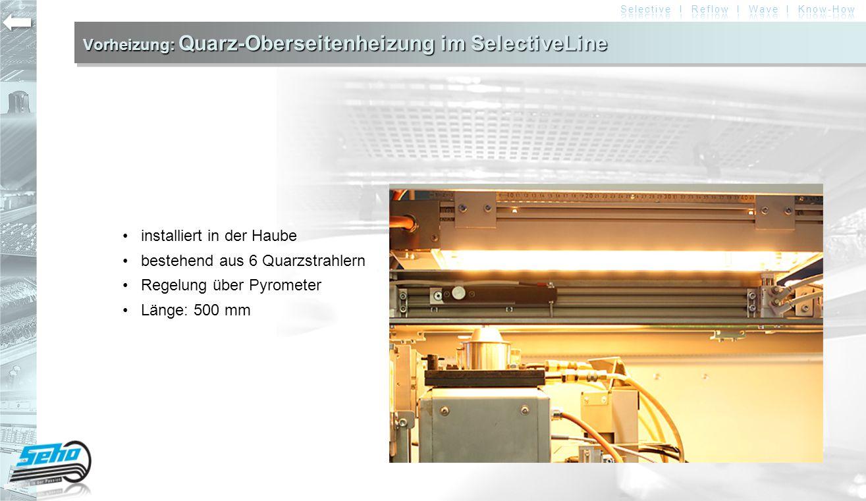 Vorheizung: Quarz-Oberseitenheizung im SelectiveLine