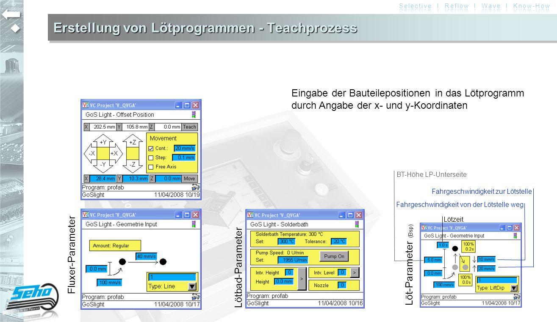 Erstellung von Lötprogrammen - Teachprozess