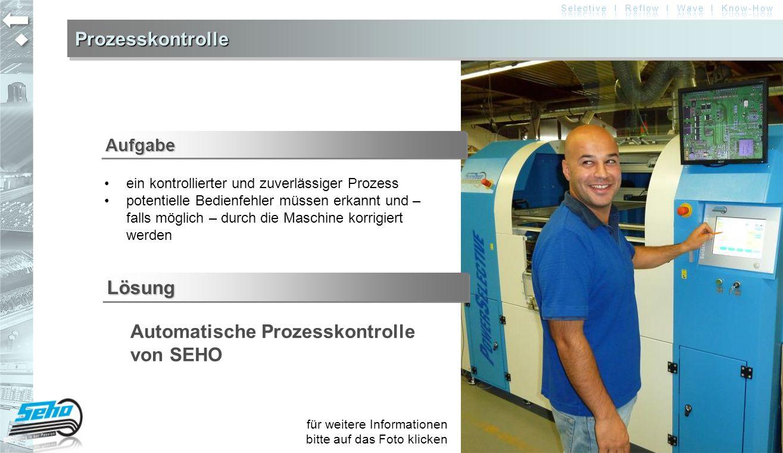 Automatische Prozesskontrolle von SEHO