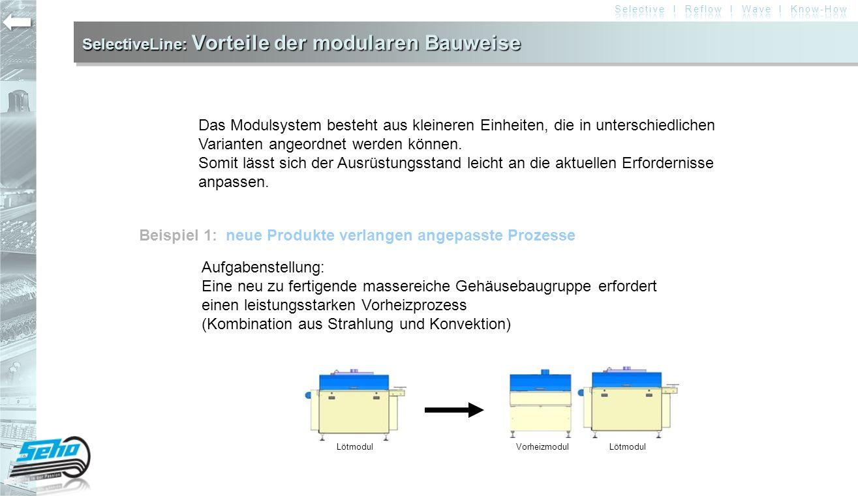 SelectiveLine: Vorteile der modularen Bauweise