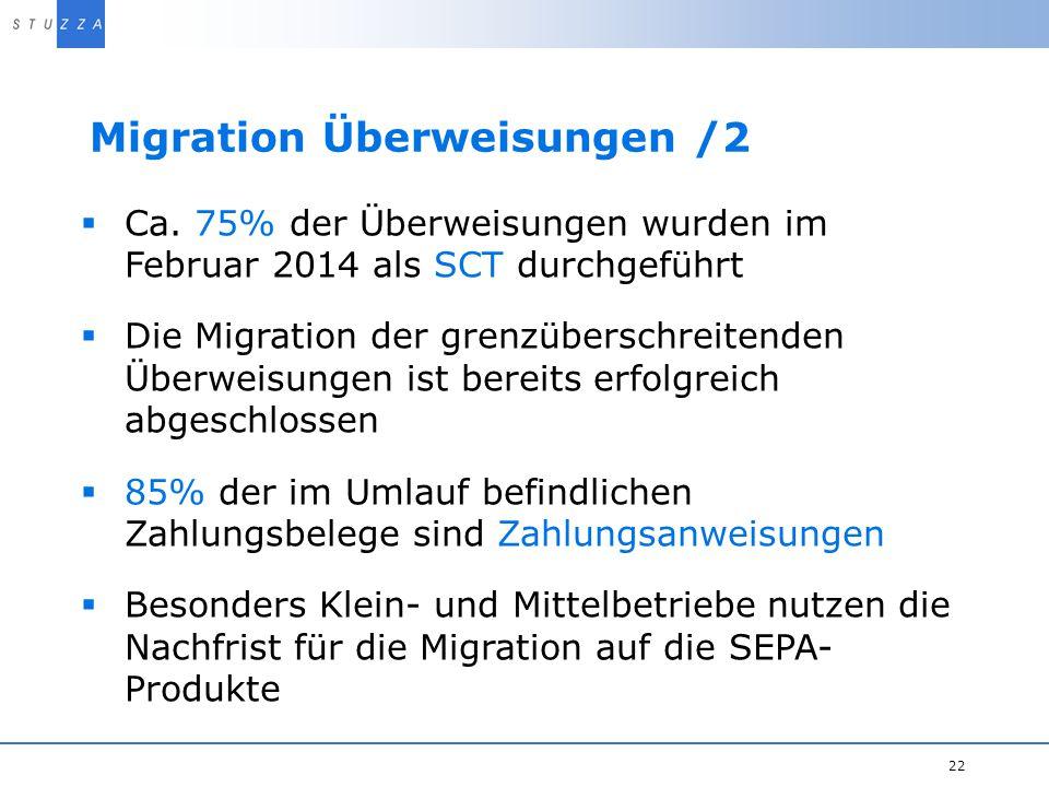 Migration Überweisungen /2