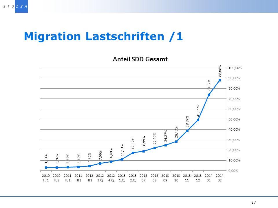 Migration Lastschriften /1