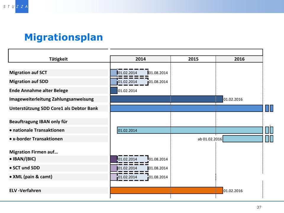 Migrationsplan