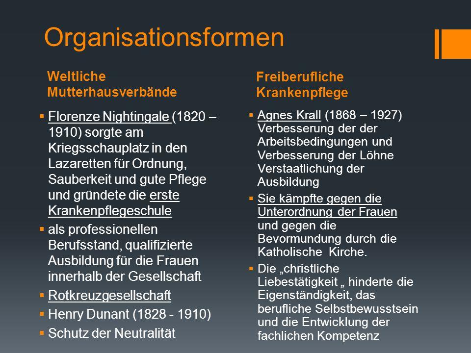 Organisationsformen Freiberufliche Krankenpflege