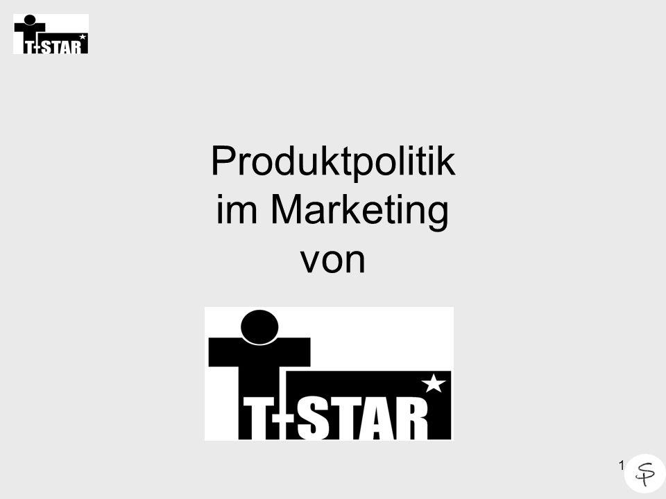 Produktpolitik im Marketing von