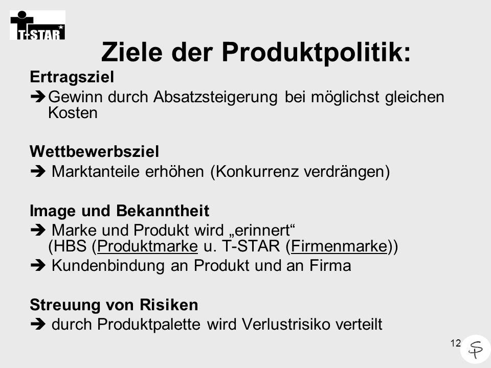 Ziele der Produktpolitik: