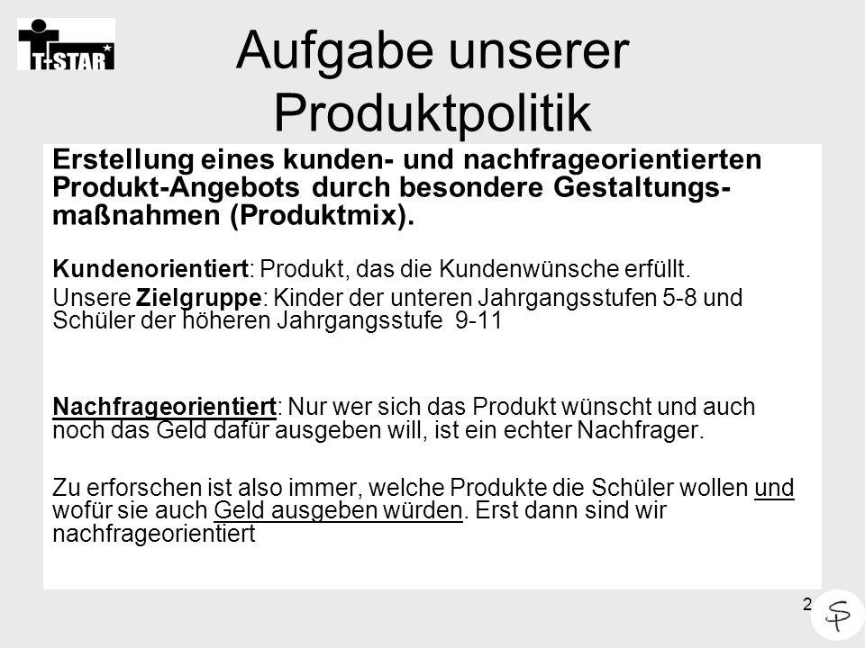 Aufgabe unserer Produktpolitik