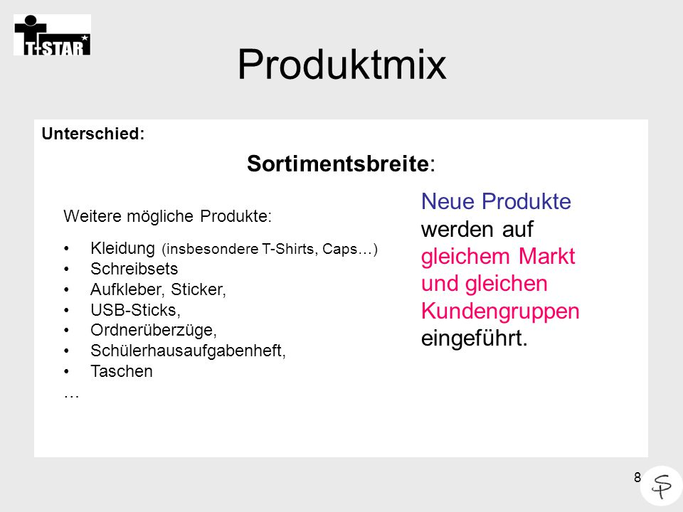 Produktmix Sortimentsbreite: