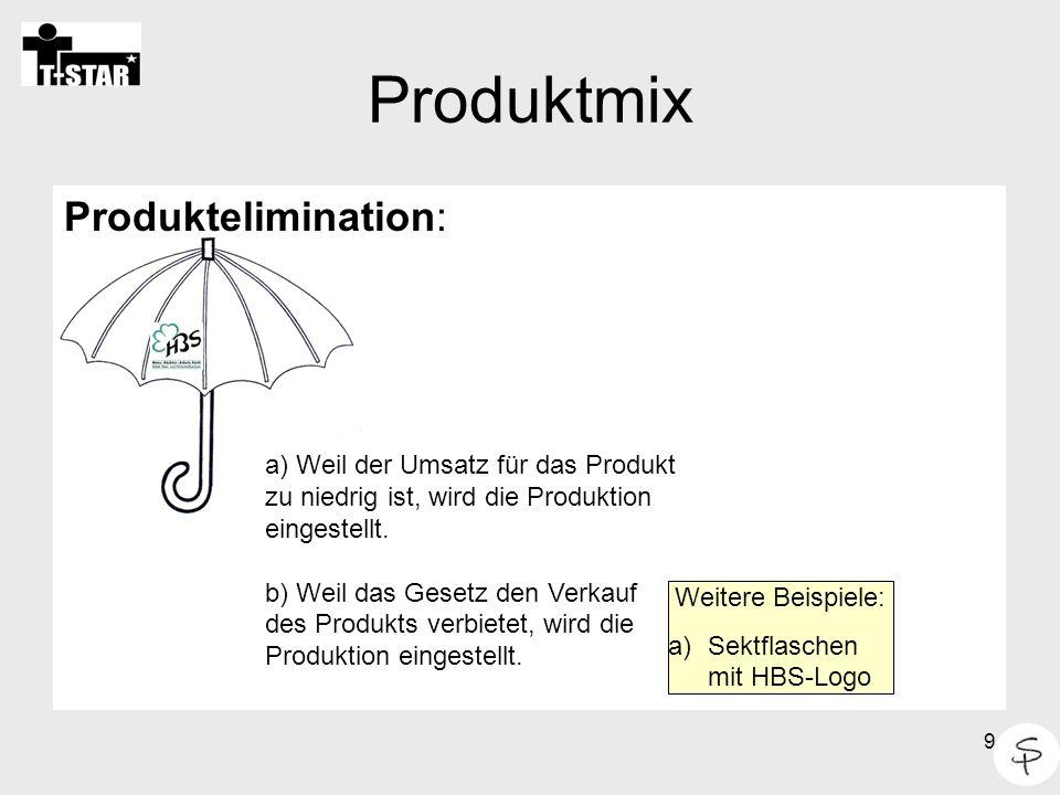 Produktmix Produktelimination: