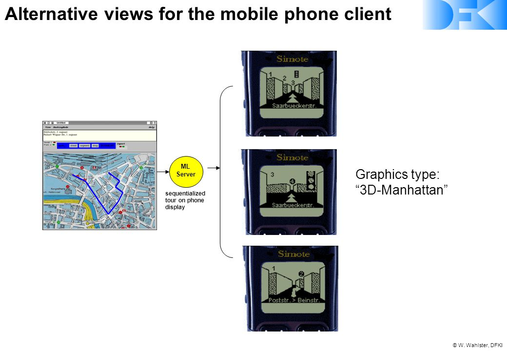 Alternative views for the mobile phone client