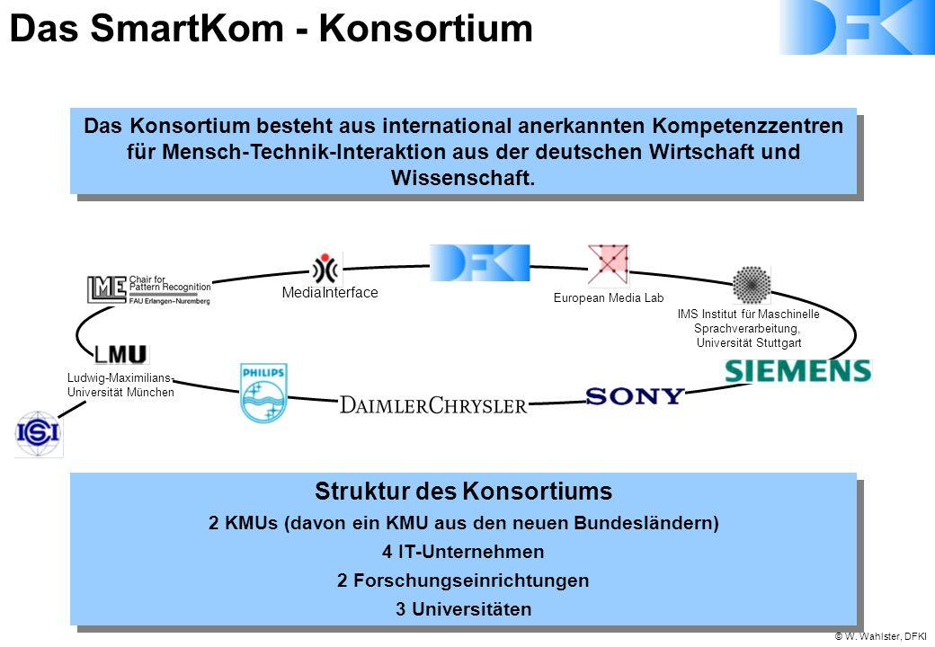 Das SmartKom - Konsortium