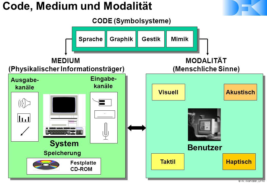 Code, Medium und Modalität