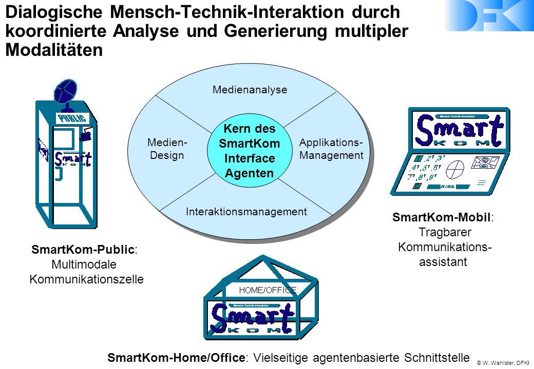 Interaktionsmanagement