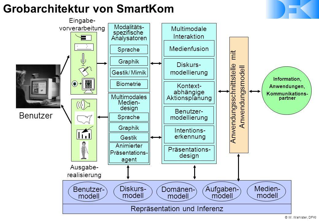 Grobarchitektur von SmartKom