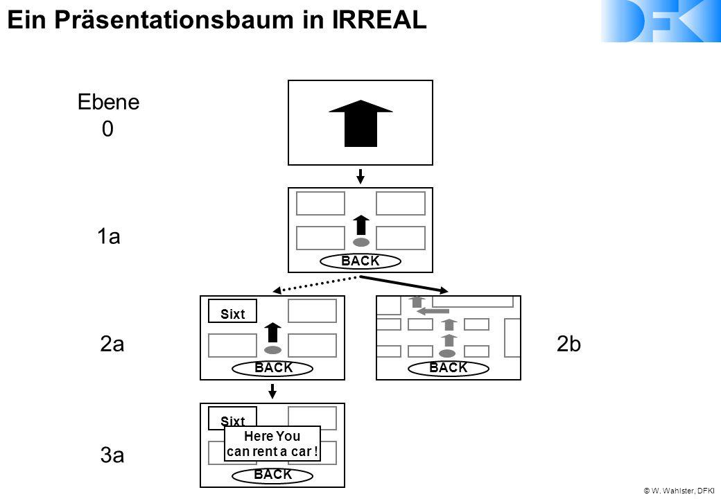 Ein Präsentationsbaum in IRREAL