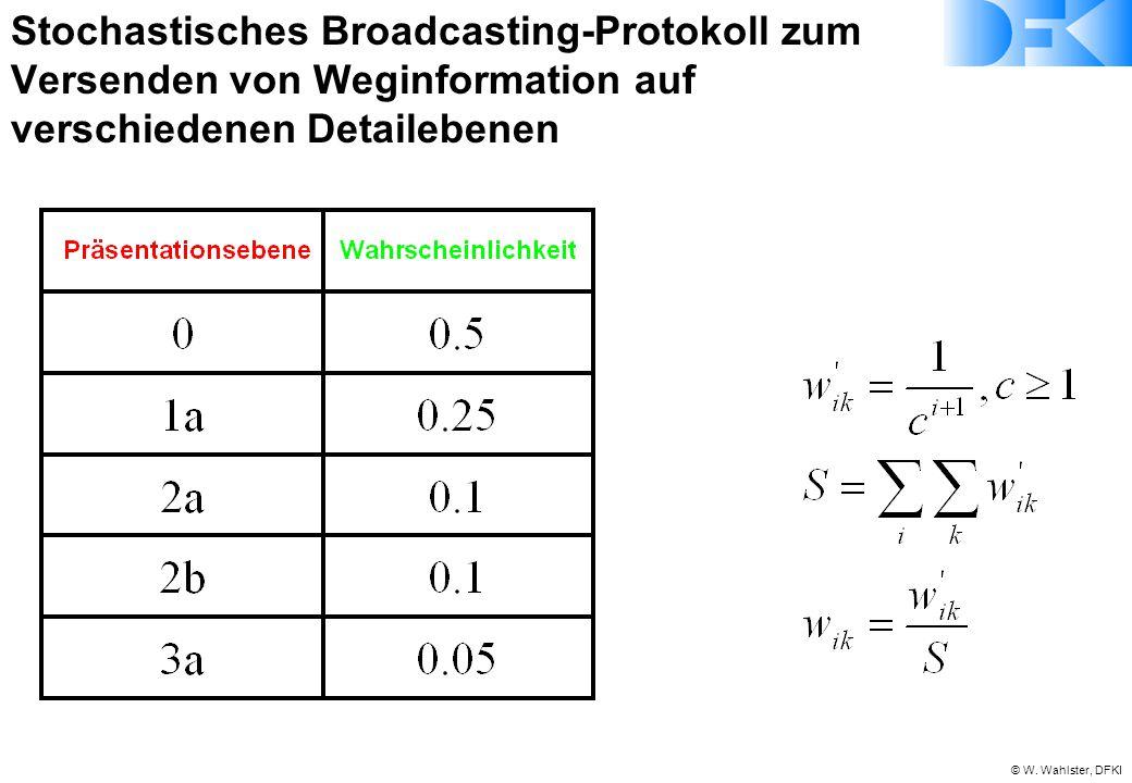Stochastisches Broadcasting-Protokoll zum Versenden von Weginformation auf verschiedenen Detailebenen