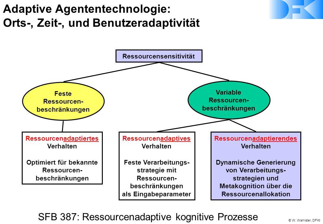 Adaptive Agententechnologie: Orts-, Zeit-, und Benutzeradaptivität