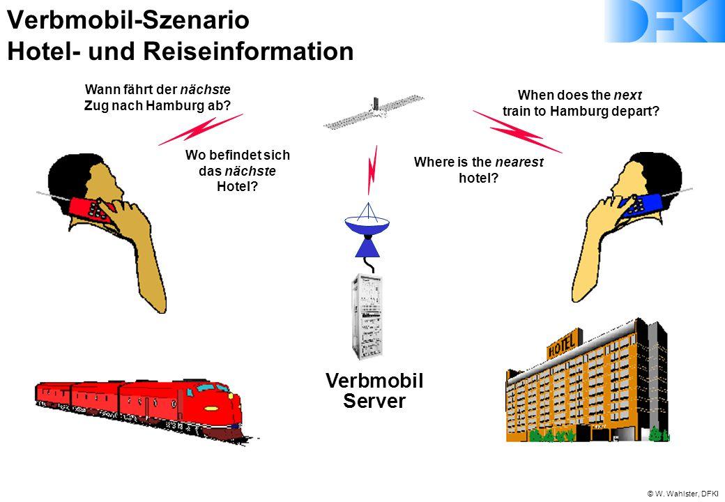 Verbmobil-Szenario Hotel- und Reiseinformation