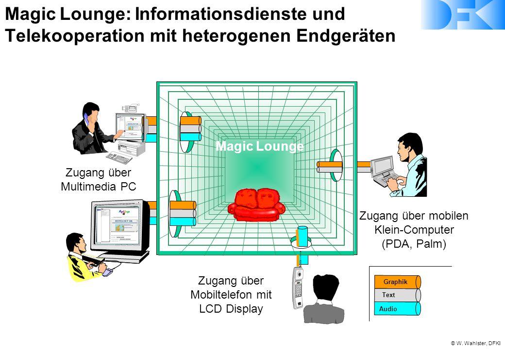 Magic Lounge: Informationsdienste und Telekooperation mit heterogenen Endgeräten