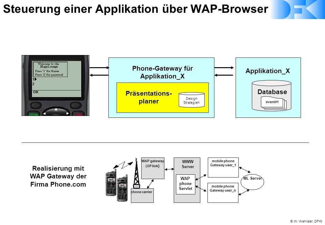 Steuerung einer Applikation über WAP-Browser