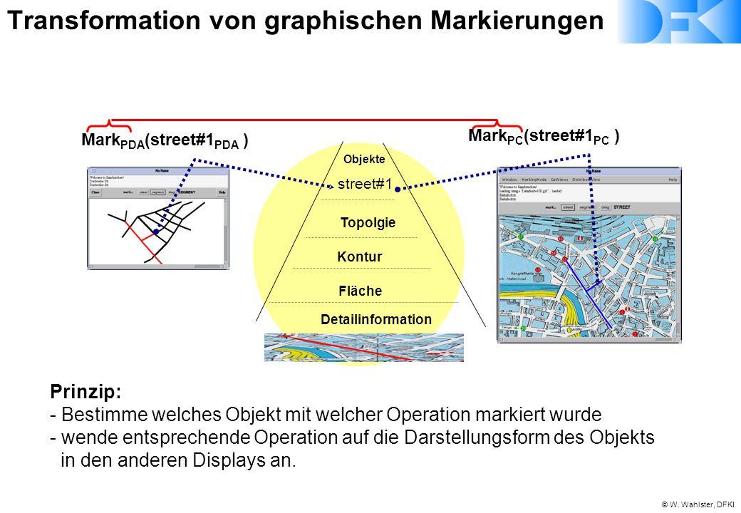 Transformation von graphischen Markierungen