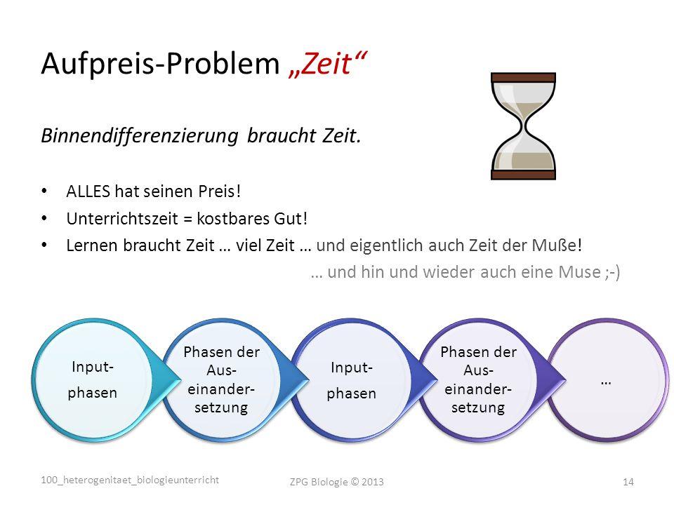 """Aufpreis-Problem """"Zeit"""