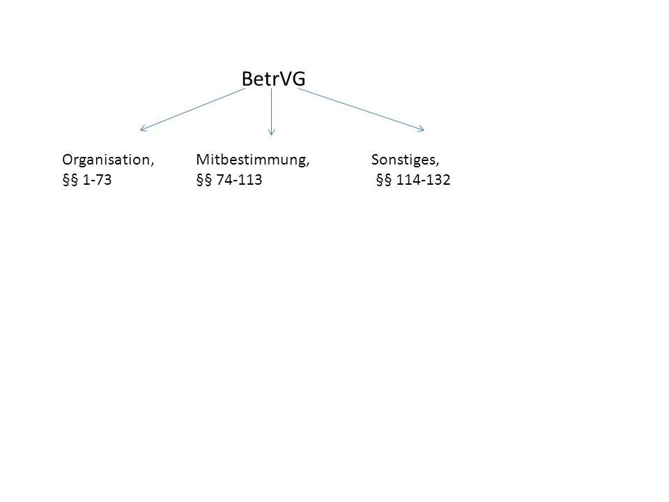 BetrVG Organisation, Mitbestimmung, Sonstiges,