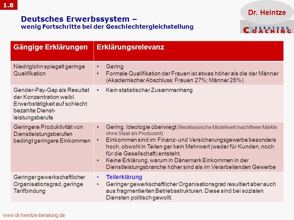 1.8 Dr. Heintze. Deutsches Erwerbssystem – wenig Fortschritte bei der Geschlechtergleichstellung.
