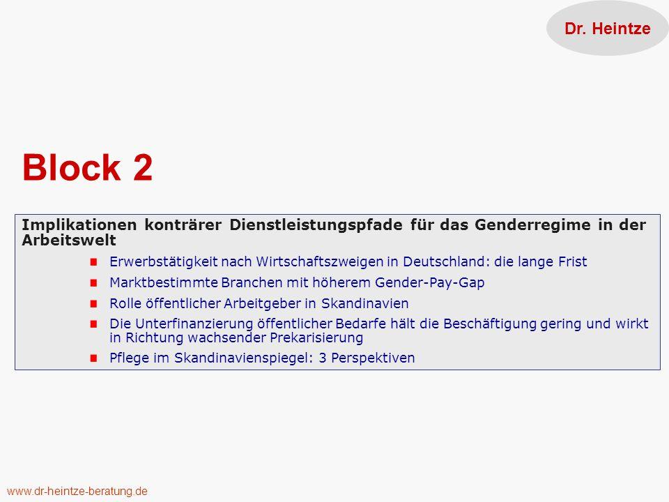 Dr. Heintze Block 2. Implikationen konträrer Dienstleistungspfade für das Genderregime in der Arbeitswelt.