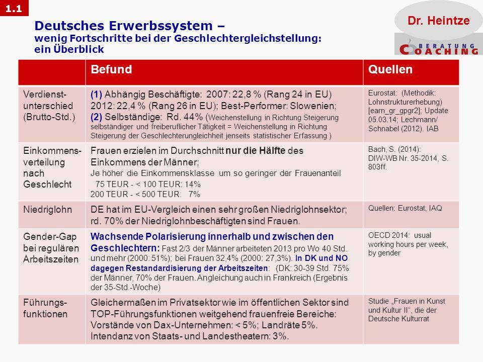 1.1 Dr. Heintze. Deutsches Erwerbssystem – wenig Fortschritte bei der Geschlechtergleichstellung: ein Überblick.