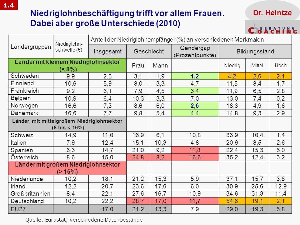 1.4 Dr. Heintze. Niedriglohnbeschäftigung trifft vor allem Frauen. Dabei aber große Unterschiede (2010)