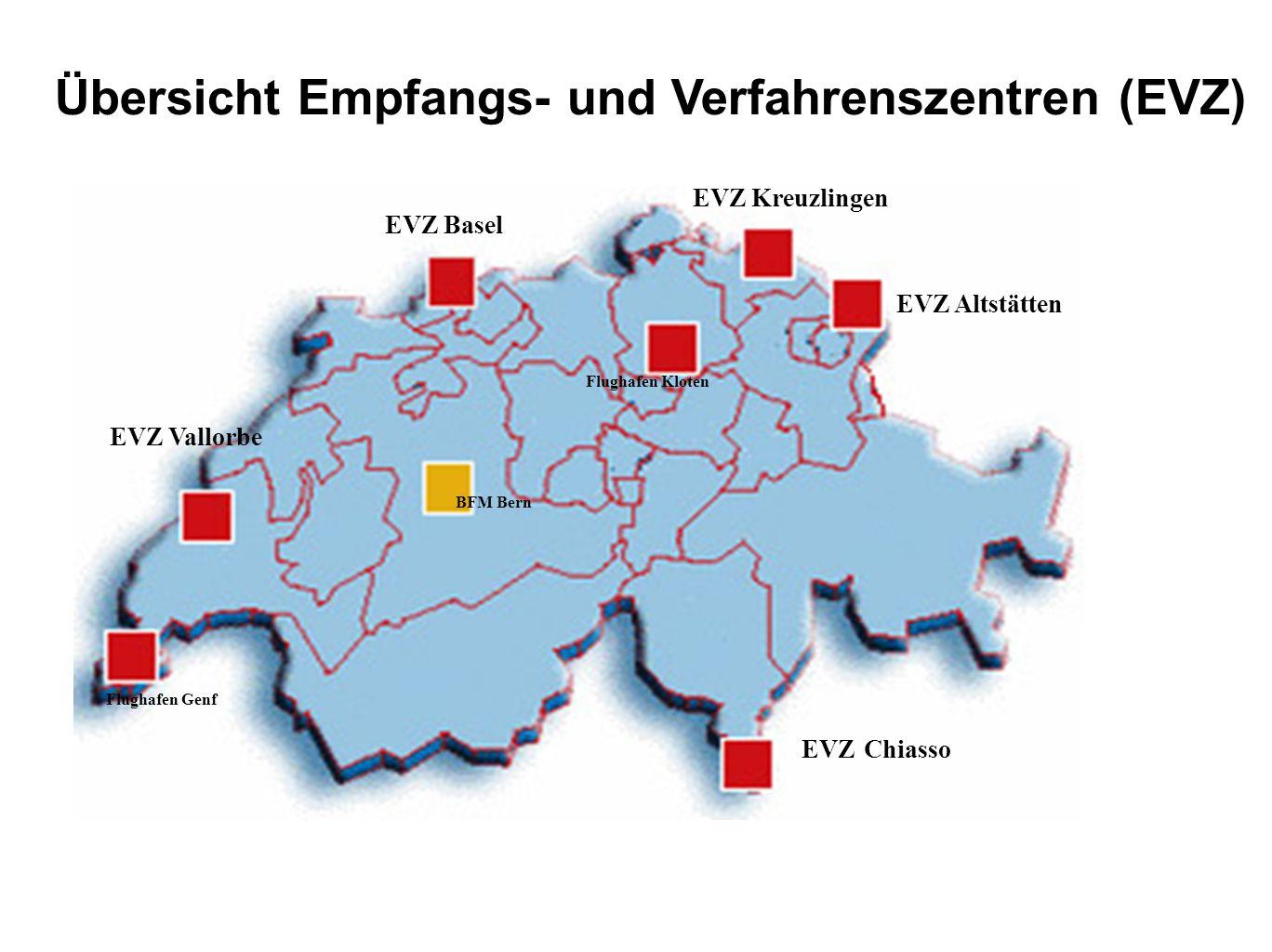 Übersicht Empfangs- und Verfahrenszentren (EVZ)