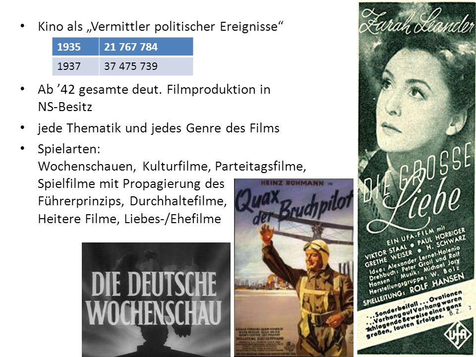 """Kino als """"Vermittler politischer Ereignisse"""