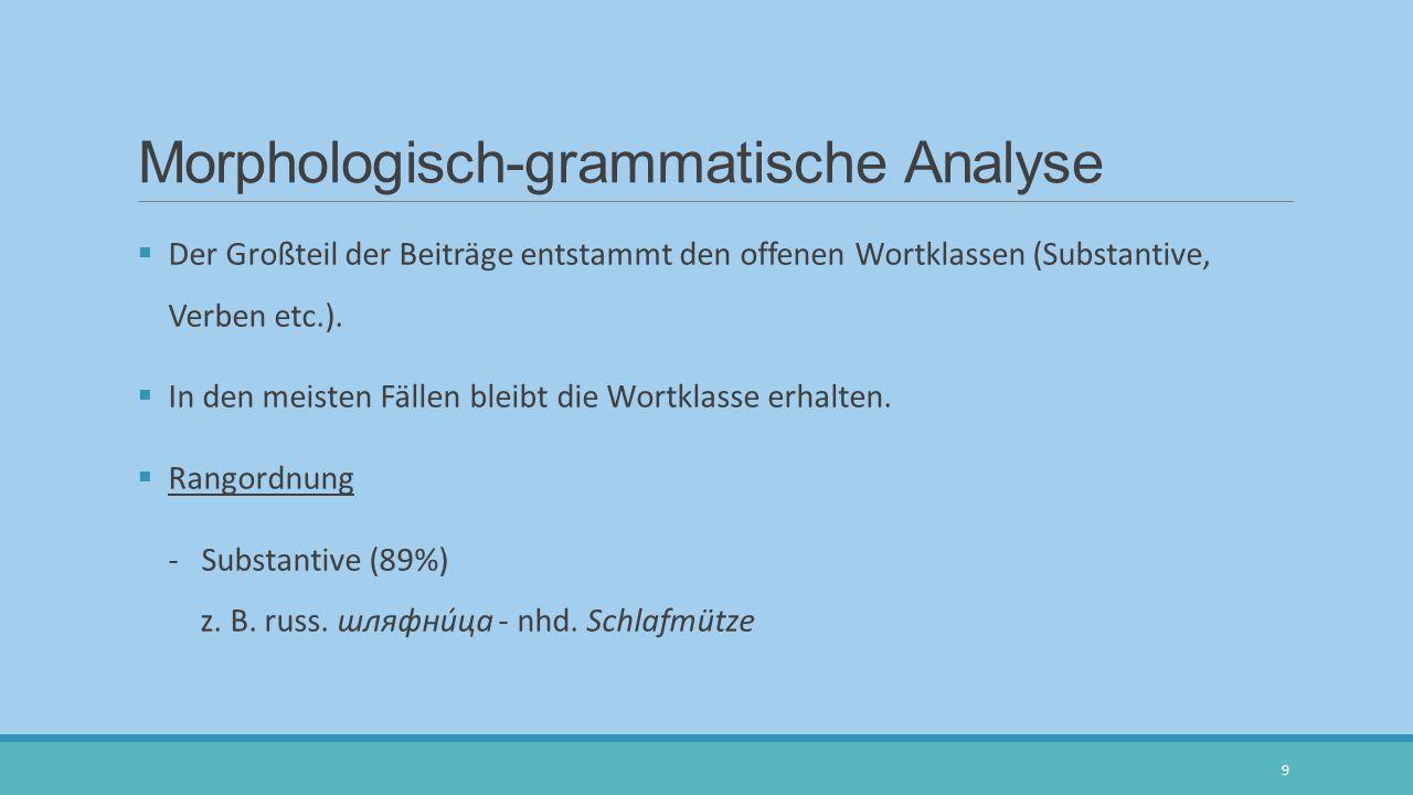 Morphologisch-grammatische Analyse