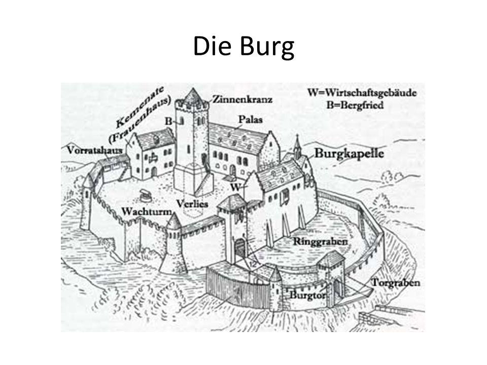 Deutsche Online Turniere