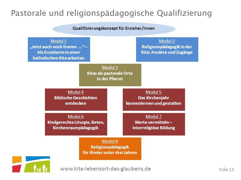 Pastorale und religionspädagogische Qualifizierung