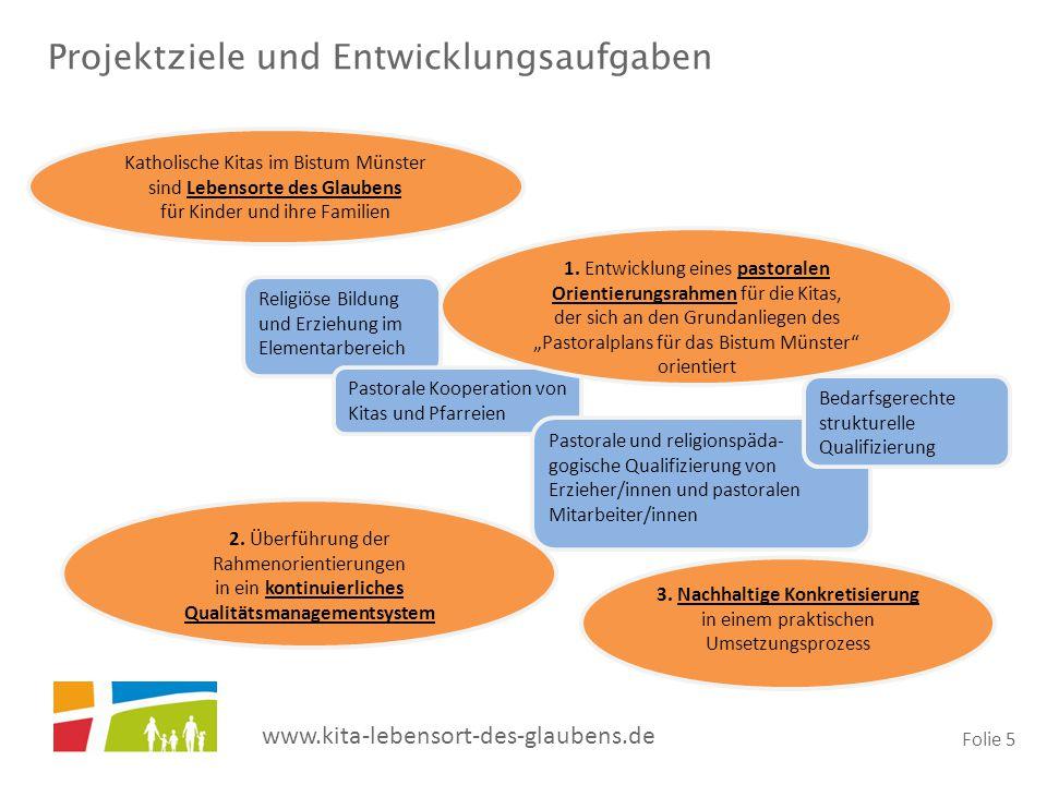 Projektziele und Entwicklungsaufgaben