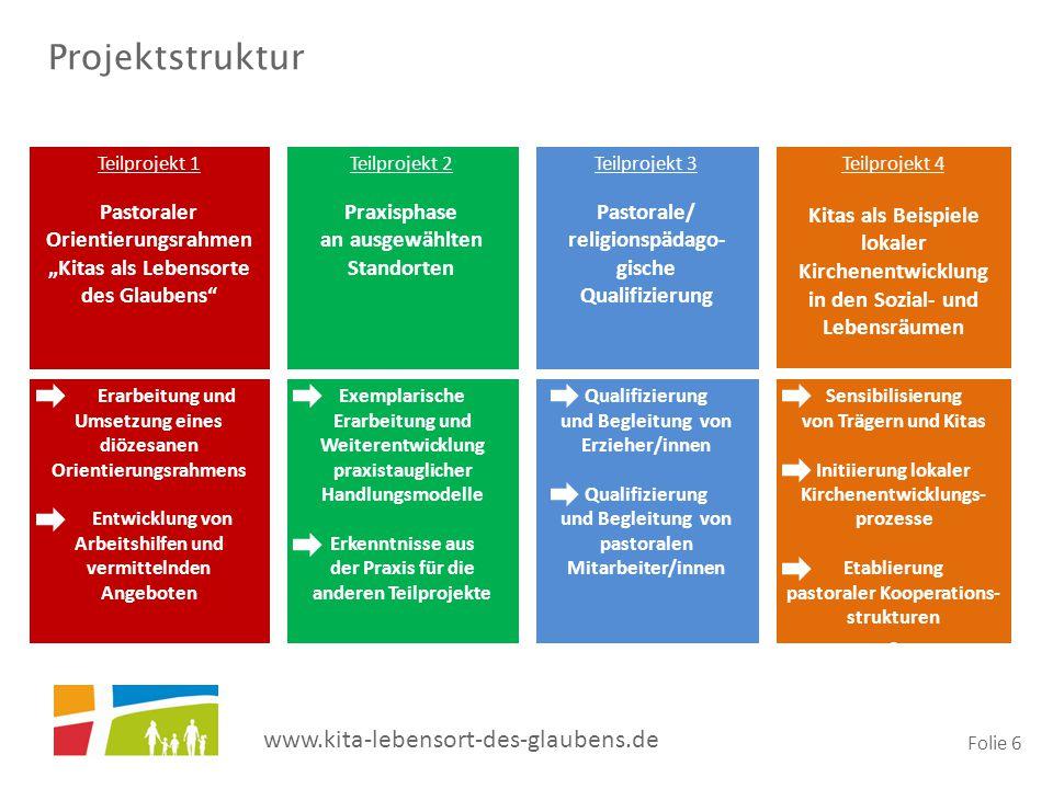 Projektstruktur Pastoraler Orientierungsrahmen