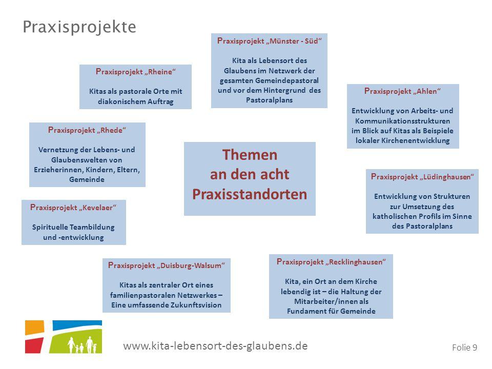 Themen an den acht Praxisstandorten