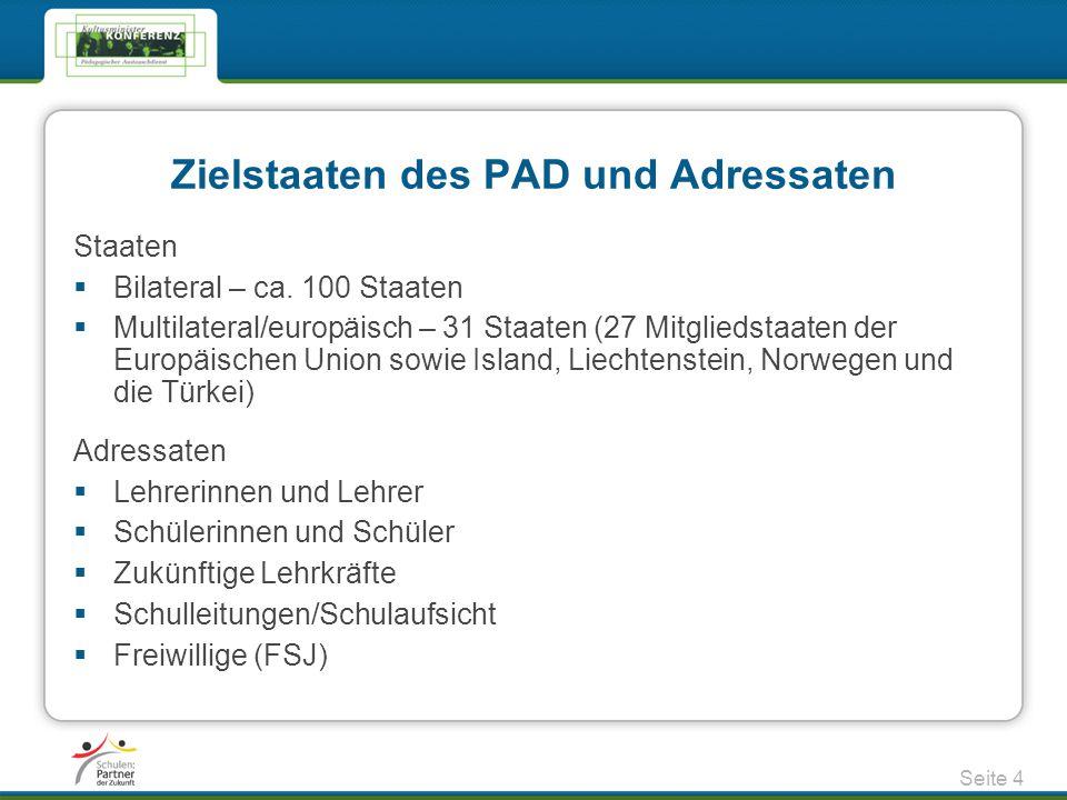 Zielstaaten des PAD und Adressaten